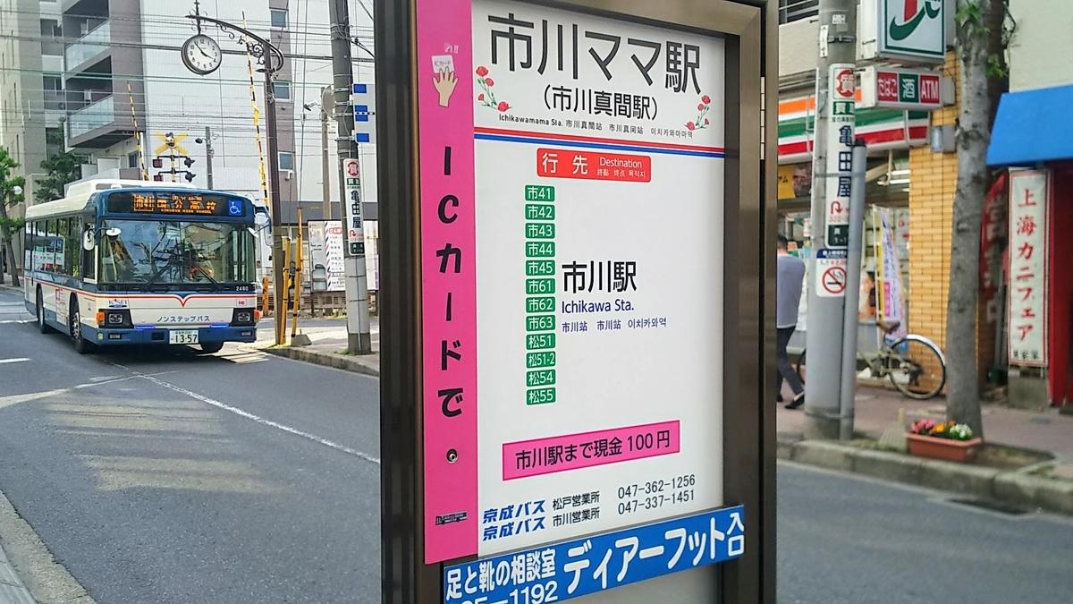 f:id:katayoku_no_hito:20190512155500j:plain