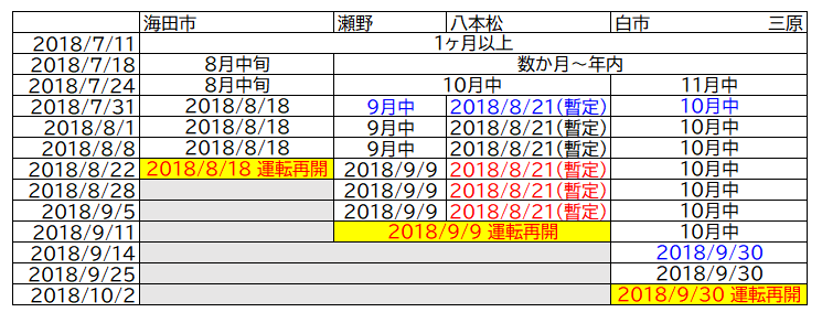 f:id:katayoku_no_hito:20190918235825p:plain