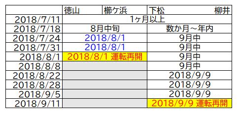 f:id:katayoku_no_hito:20190919000346p:plain