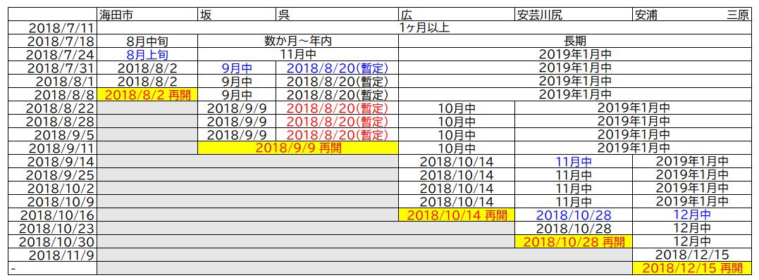 f:id:katayoku_no_hito:20190919000527p:plain