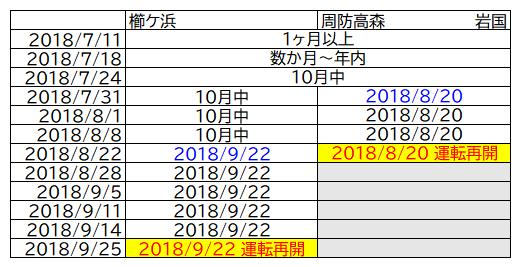 f:id:katayoku_no_hito:20190919000645p:plain