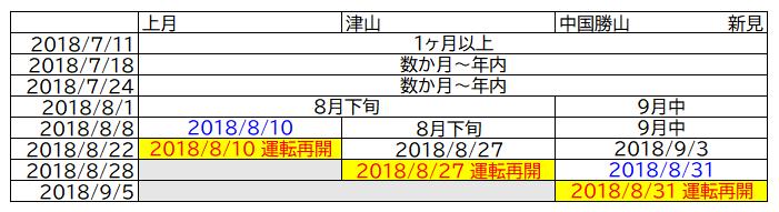 f:id:katayoku_no_hito:20190919001050p:plain