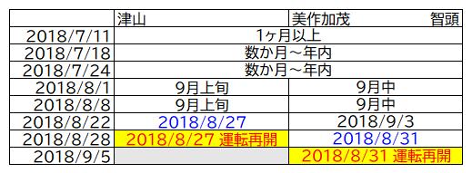 f:id:katayoku_no_hito:20190919001226p:plain