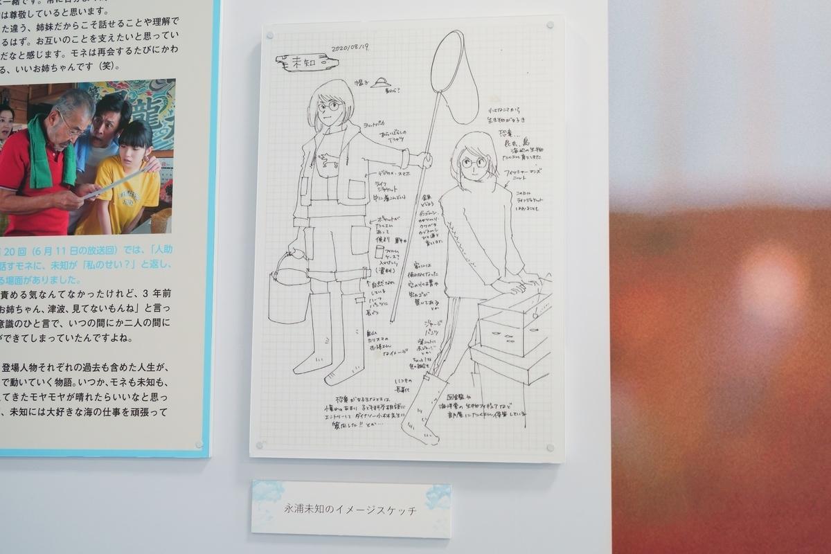 f:id:katayoku_no_hito:20210723095705j:plain