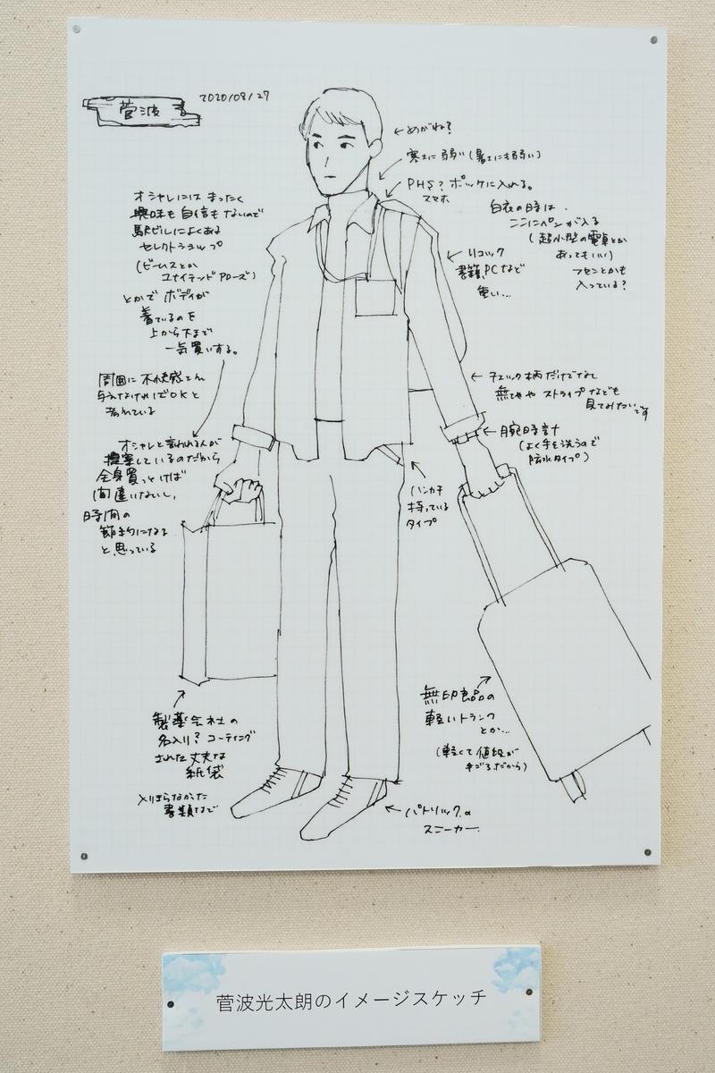 f:id:katayoku_no_hito:20210723100825j:plain