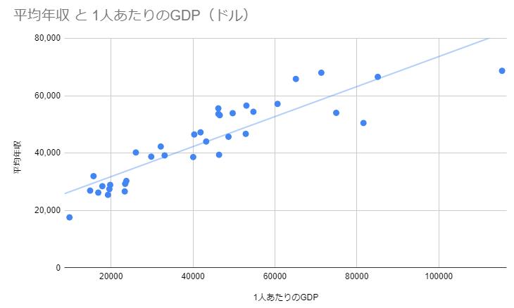 f:id:kate-san:20210406212629p:plain