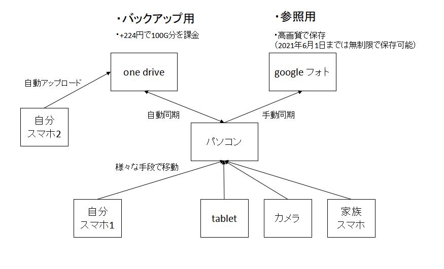 f:id:kate-san:20210418211911p:plain