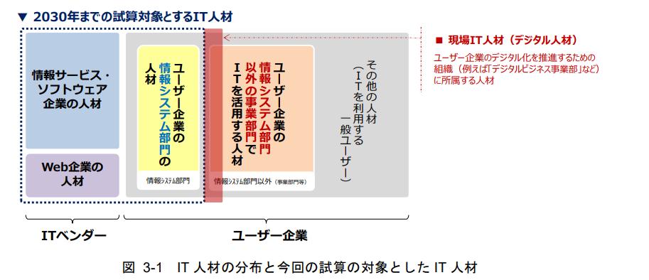 f:id:kate-san:20210422205409p:plain