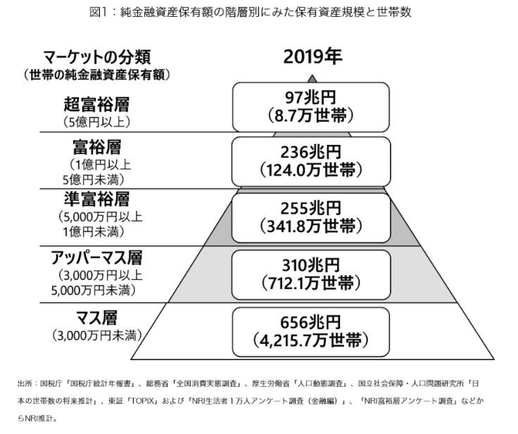 f:id:kate-san:20210423211507p:plain