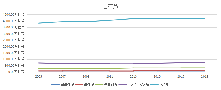 f:id:kate-san:20210423212100p:plain