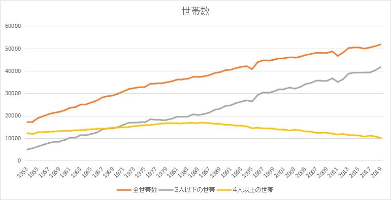 f:id:kate-san:20210423220231p:plain