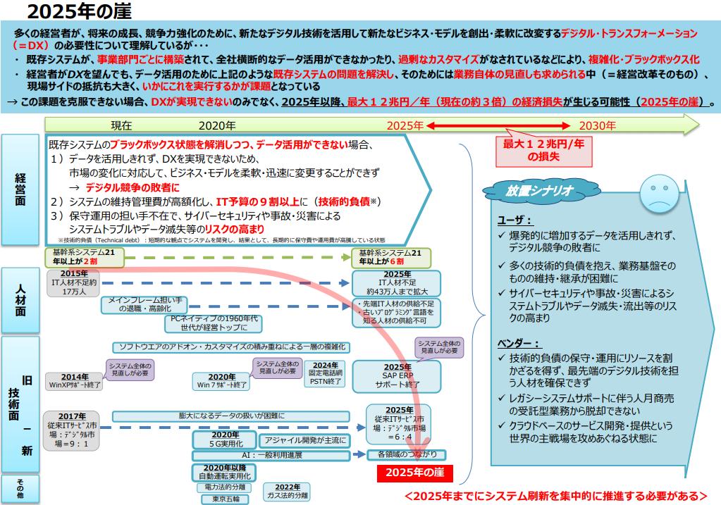 f:id:kate-san:20210507214808p:plain
