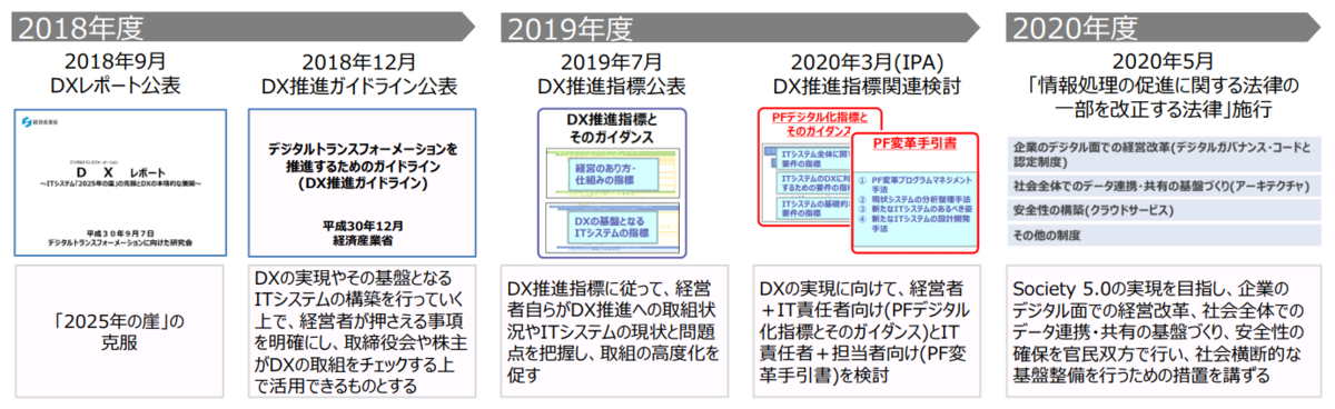 f:id:kate-san:20210507220629p:plain
