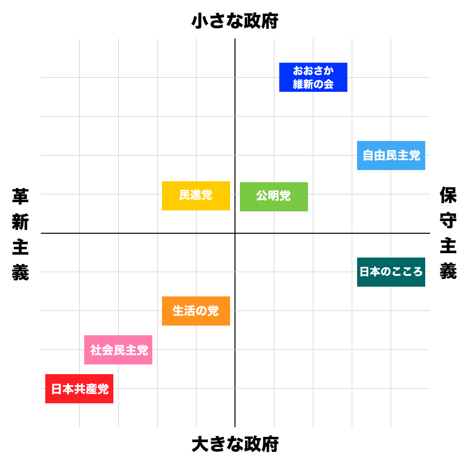 f:id:kate-san:20210613210300p:plain
