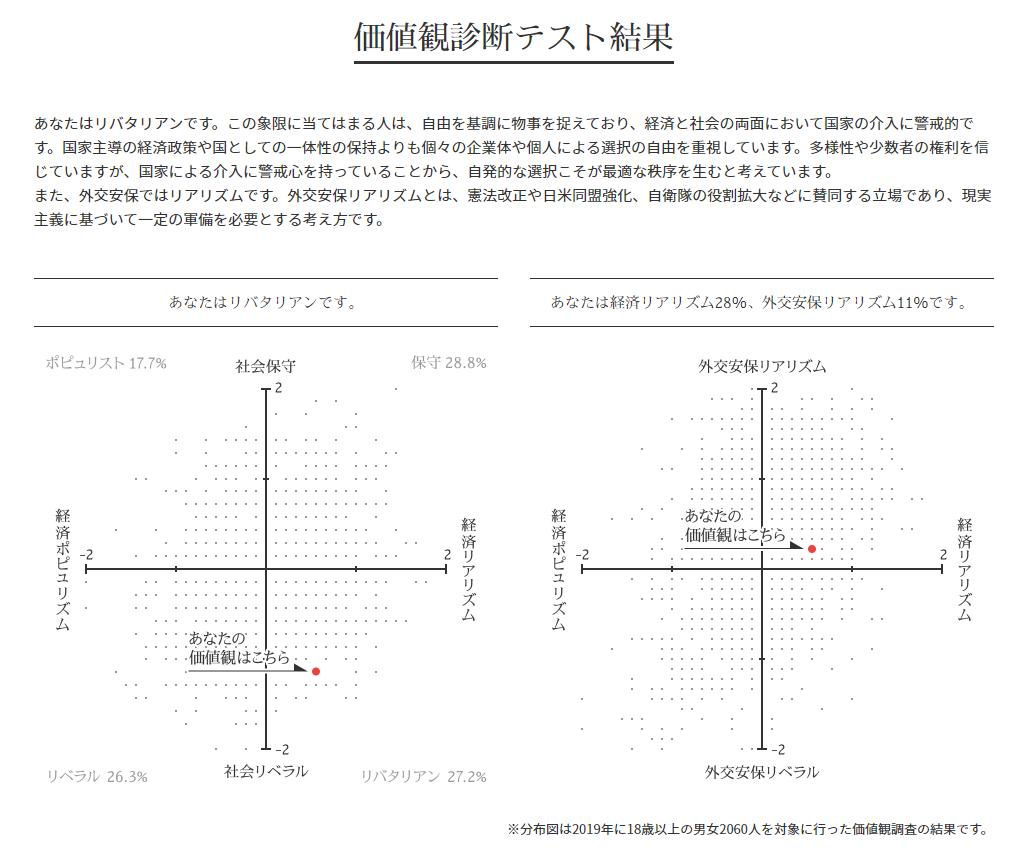 f:id:kate-san:20210613210549p:plain