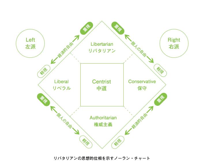f:id:kate-san:20210613221203p:plain