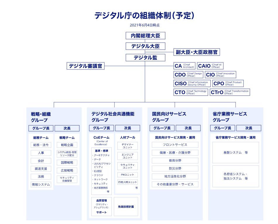 f:id:kate-san:20210614205540p:plain
