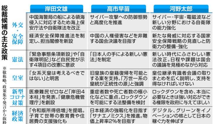 f:id:kate-san:20210915233058p:plain