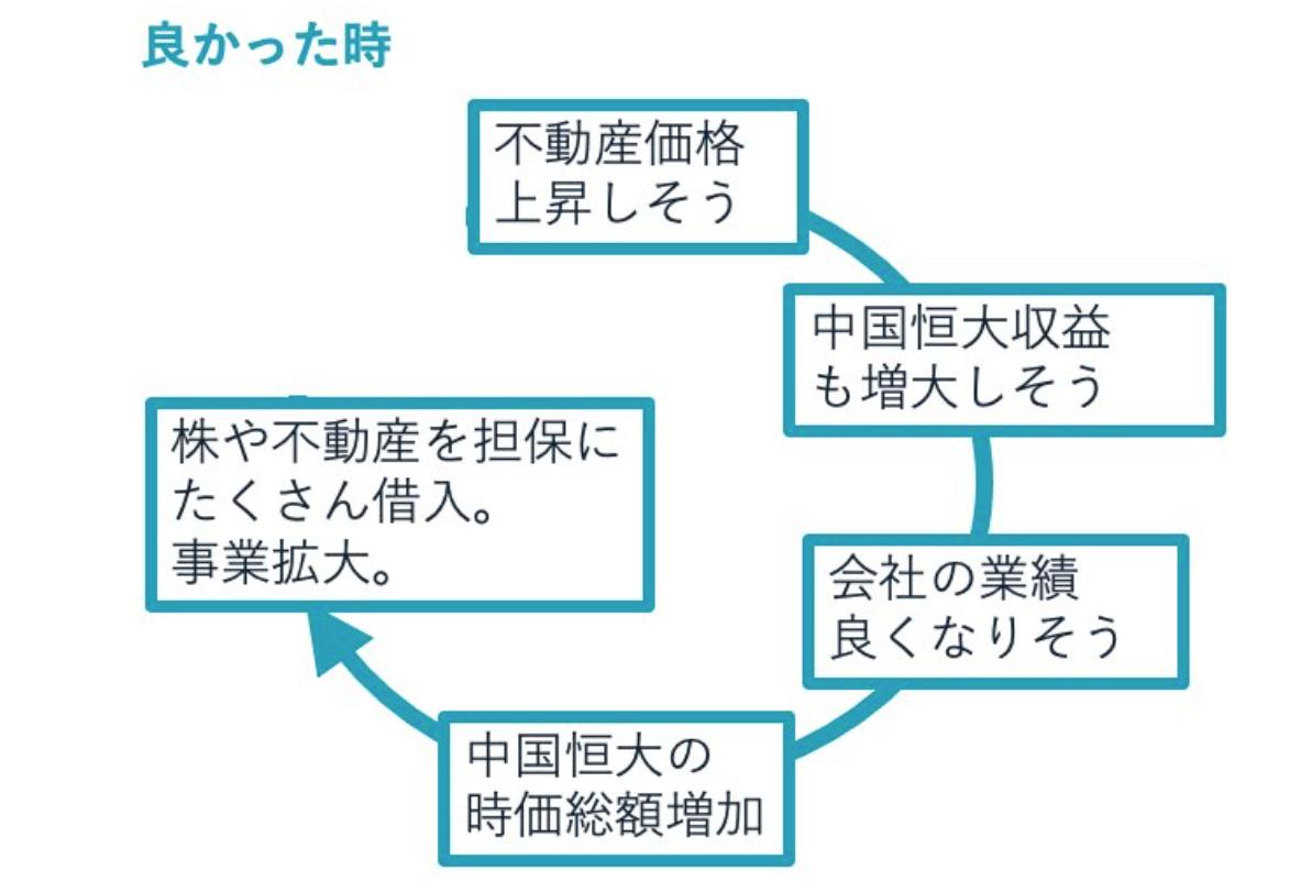 f:id:kate-san:20210921101736p:plain
