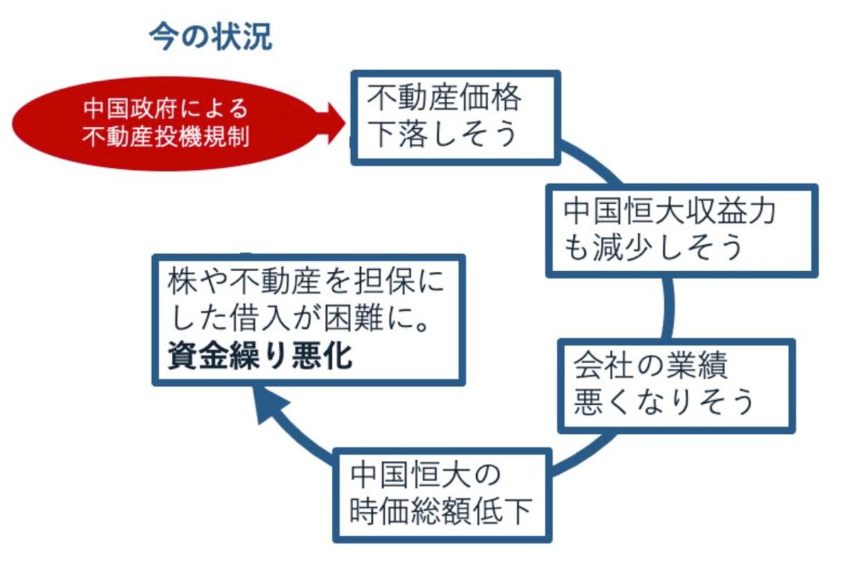 f:id:kate-san:20210921101747p:plain