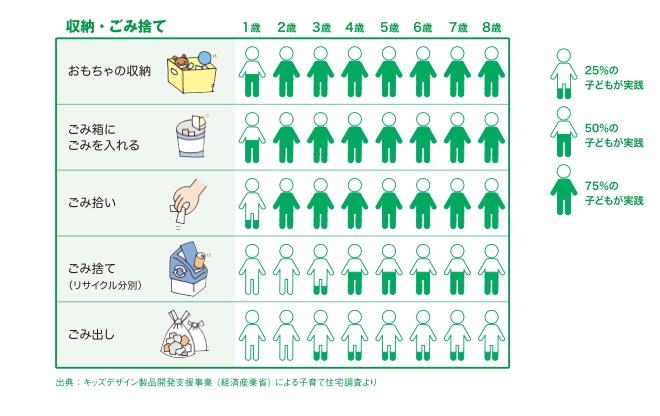 f:id:kateijyuku:20200611050432j:plain
