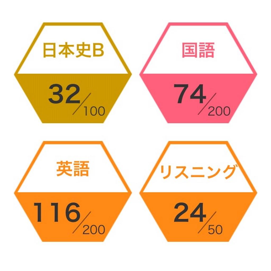 f:id:katochudoku:20170115181535j:image
