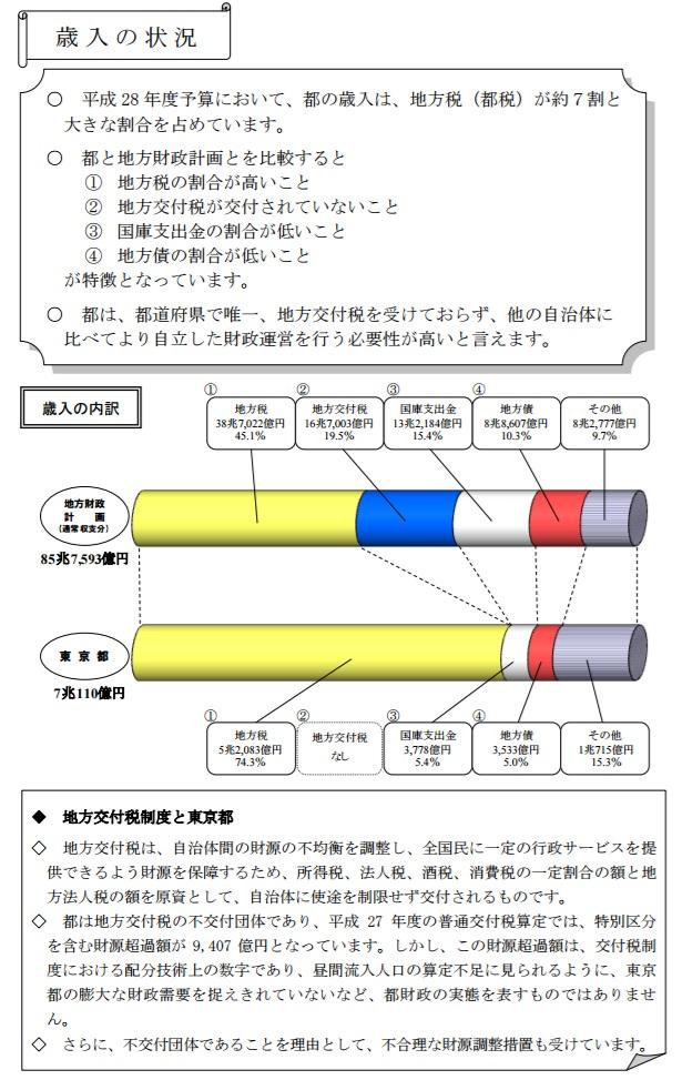 f:id:katokiyomaro:20170116093706j:plain