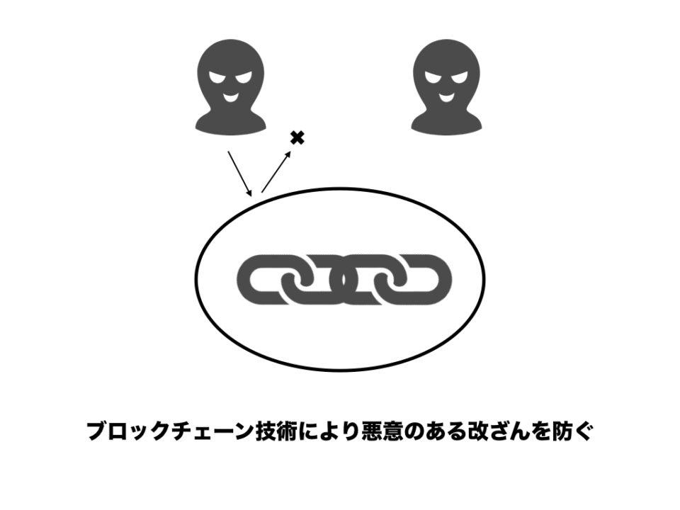 f:id:katonobo:20190309083305p:plain