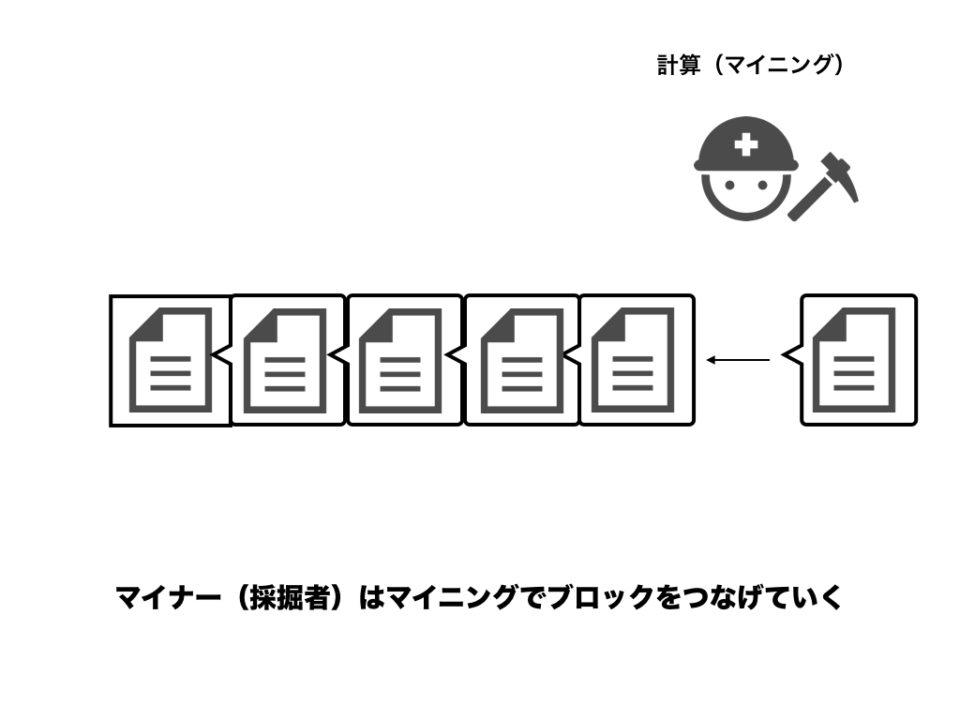 f:id:katonobo:20190309084822p:plain