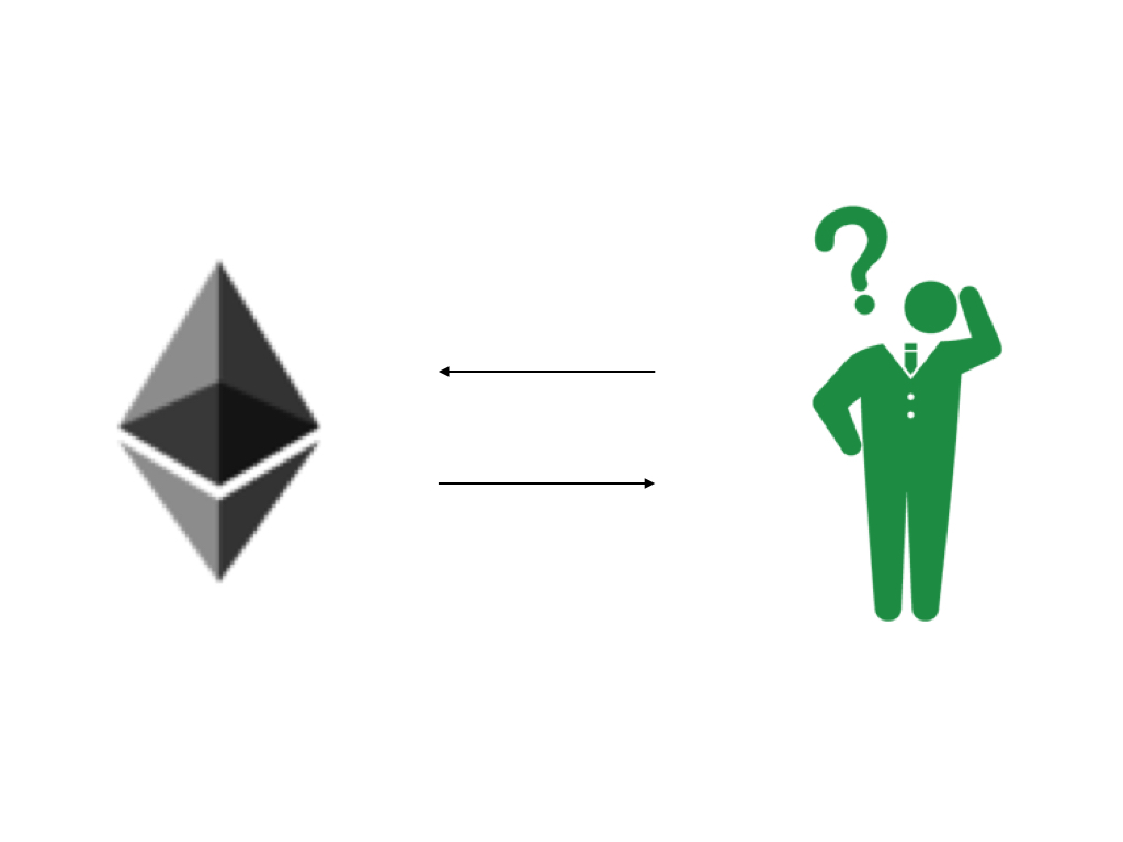 what is ethereum language?