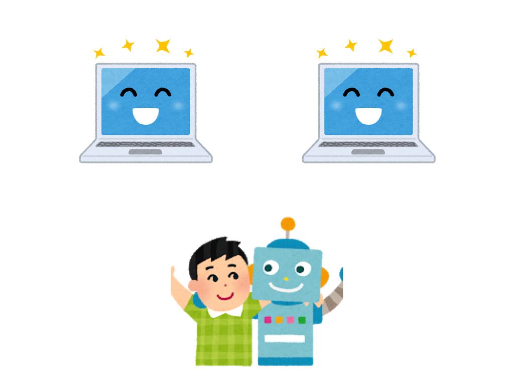 programming-learn