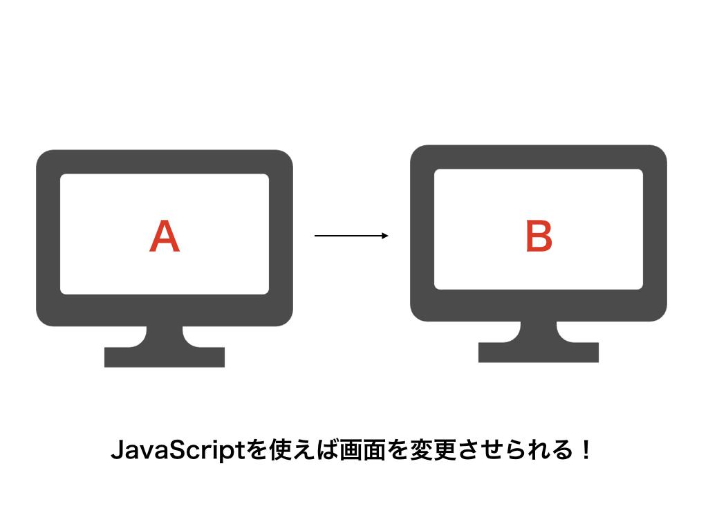use-JavaScript