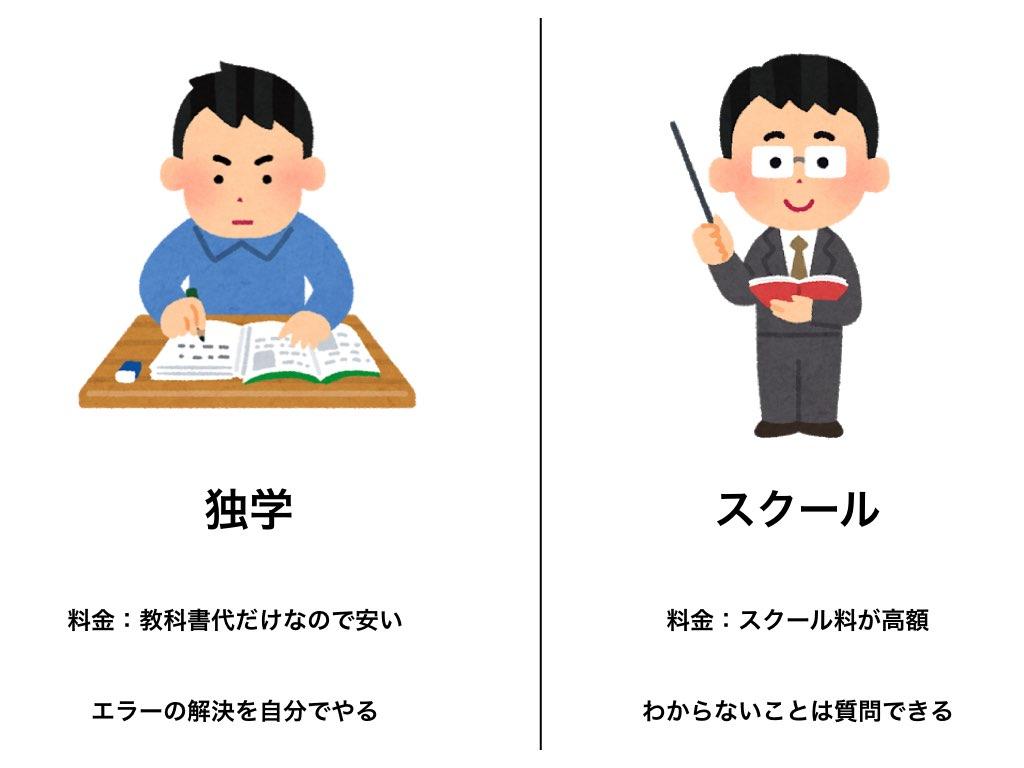 独学とスクールの違い