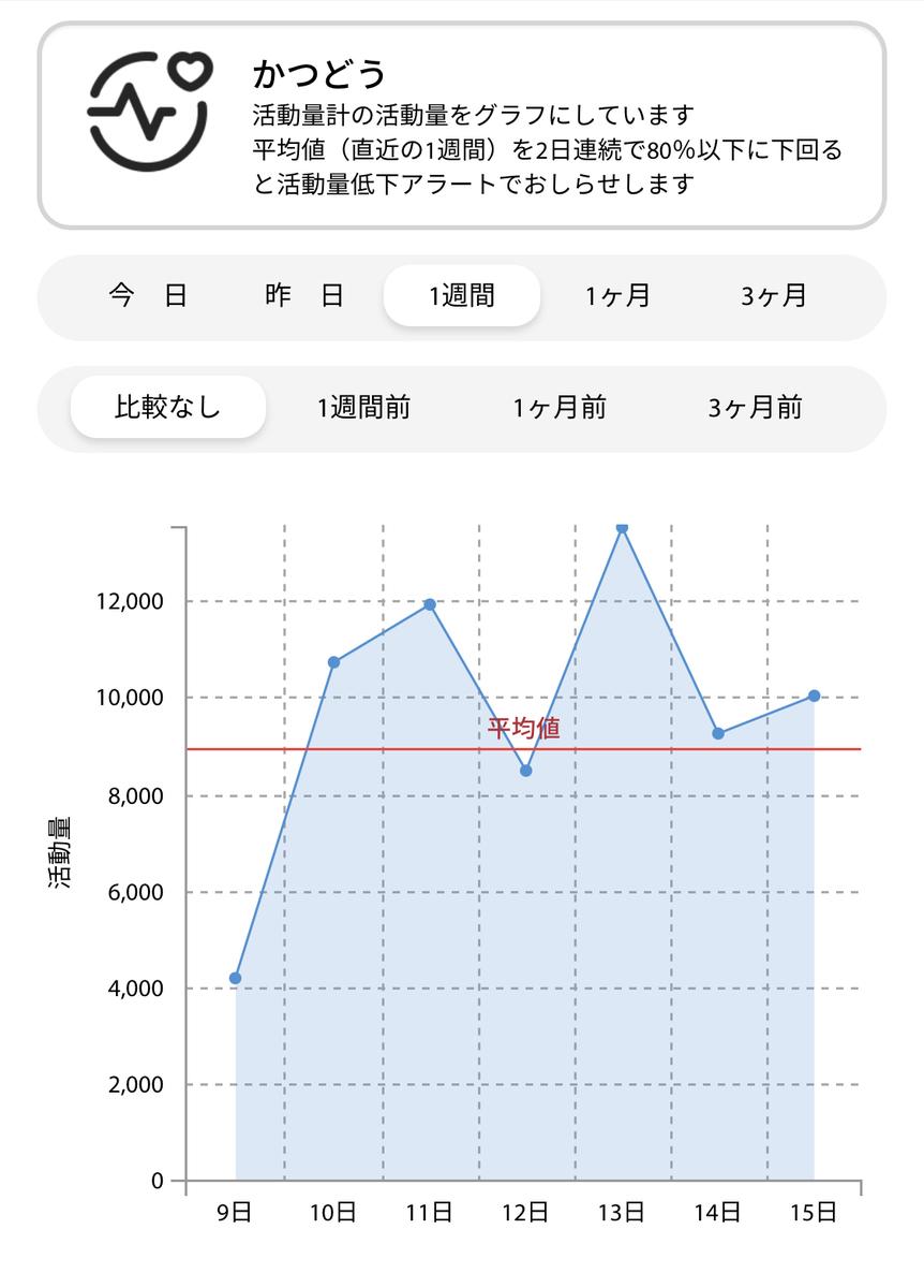 f:id:katori-ah:20201217232140j:plain