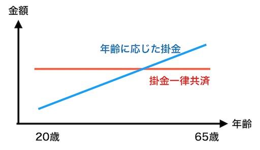 f:id:katoributa2018:20181030122240j:image