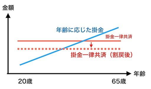 f:id:katoributa2018:20181030122247j:image