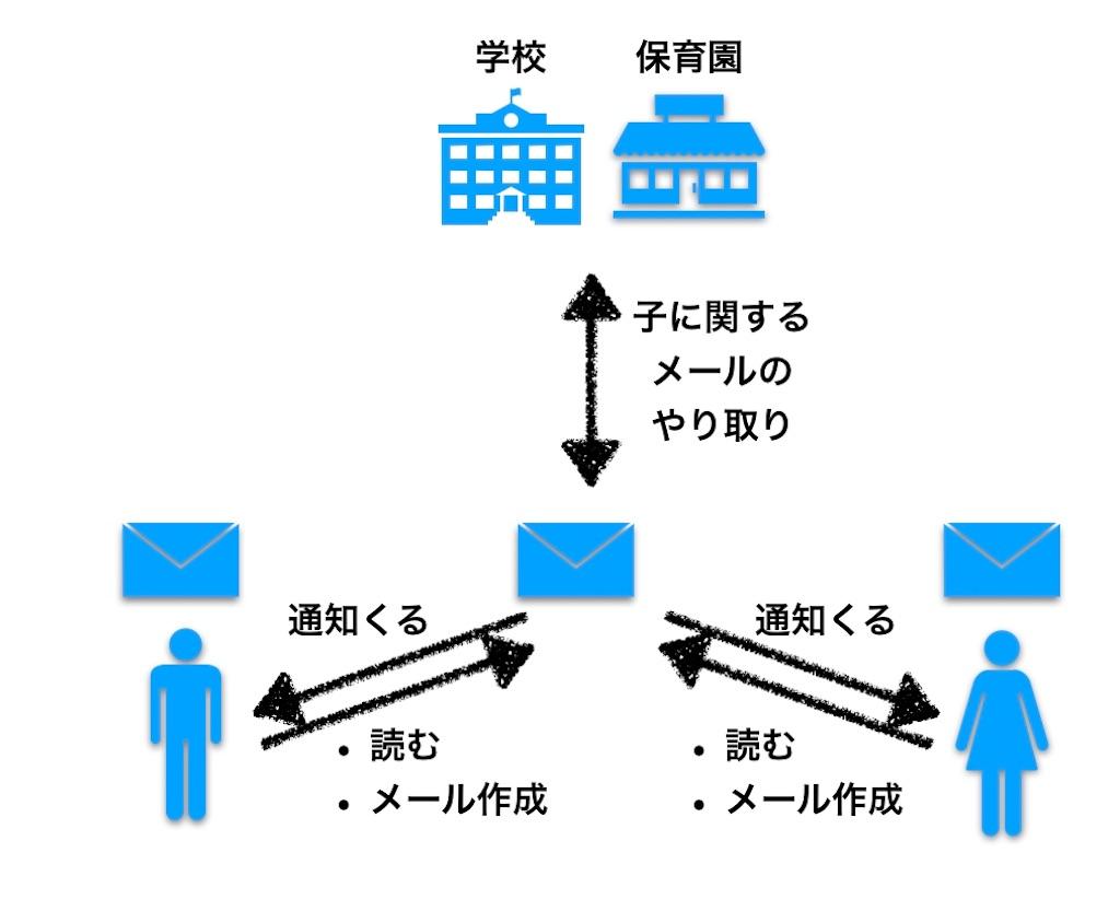f:id:katoributa2018:20181106090013j:image