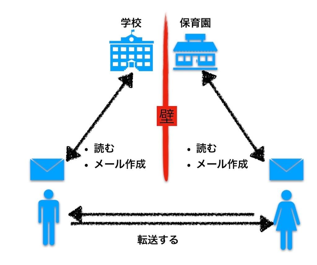 f:id:katoributa2018:20181106090031j:image