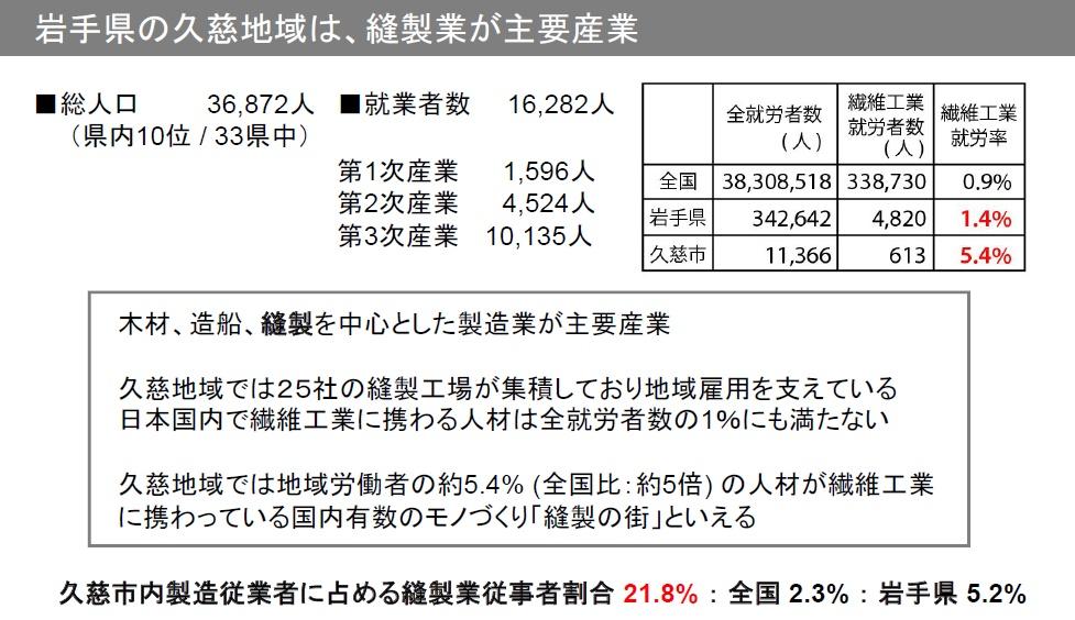 f:id:katorimasahiro:20160324172753j:plain
