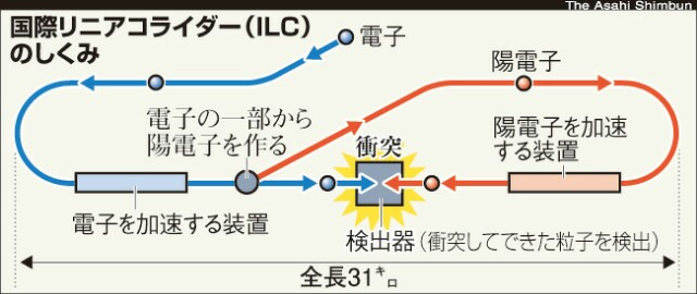 f:id:katorimasahiro:20160805143444j:image