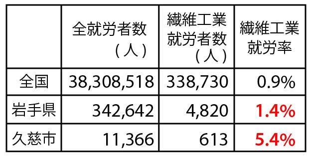 f:id:katorimasahiro:20160923152911j:plain