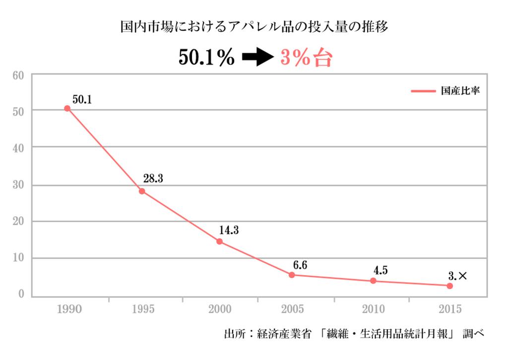 f:id:katorimasahiro:20160925182949j:plain