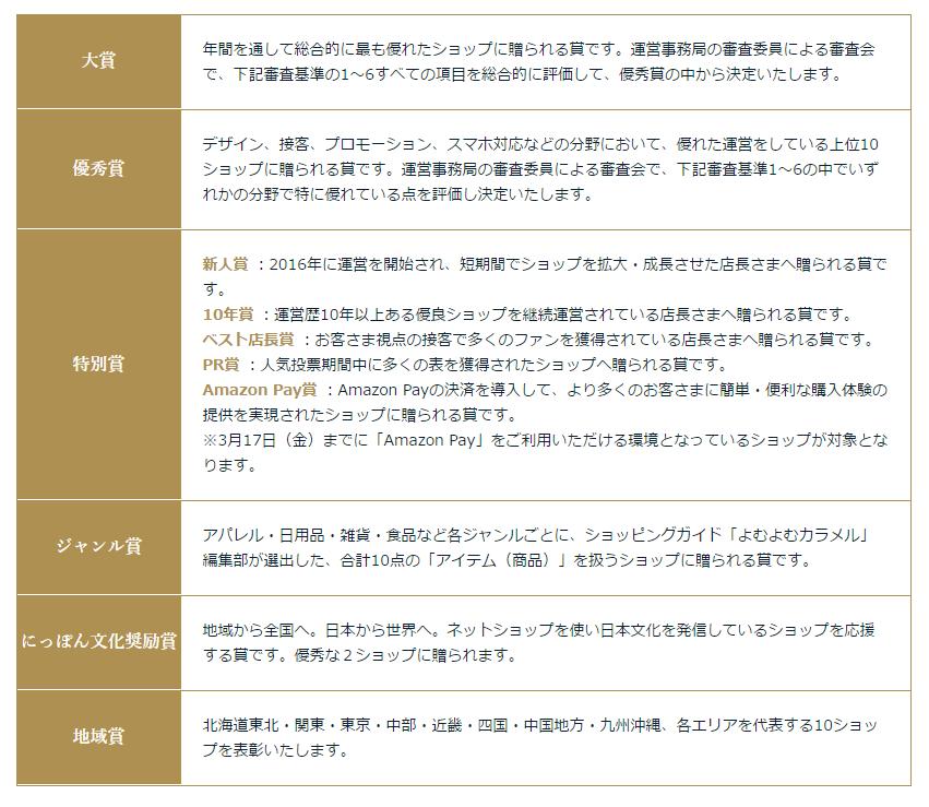 f:id:katorimasahiro:20170318213305p:plain
