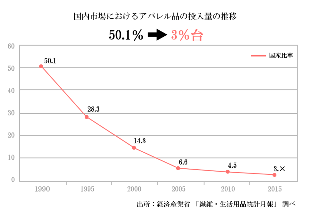 f:id:katorimasahiro:20170327135302p:plain