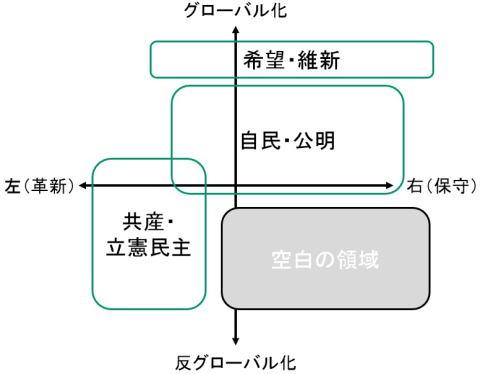 f:id:katorimasahiro:20171019090137j:plain