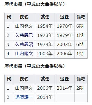 f:id:katorimasahiro:20171102084738p:plain