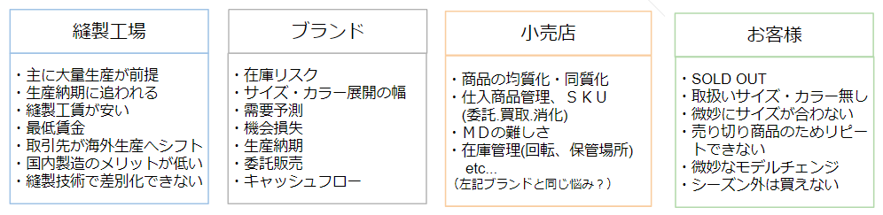 f:id:katorimasahiro:20171205004113p:plain