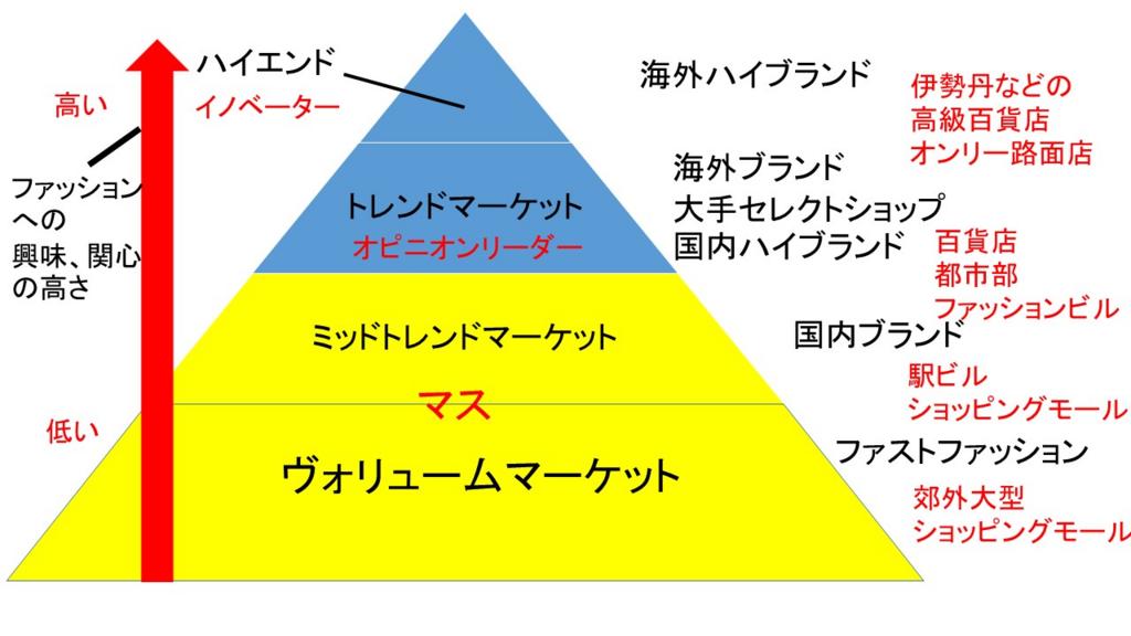 f:id:katorimasahiro:20171214085258p:plain