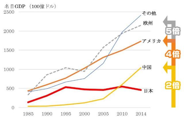 f:id:katorimasahiro:20180109193148j:image