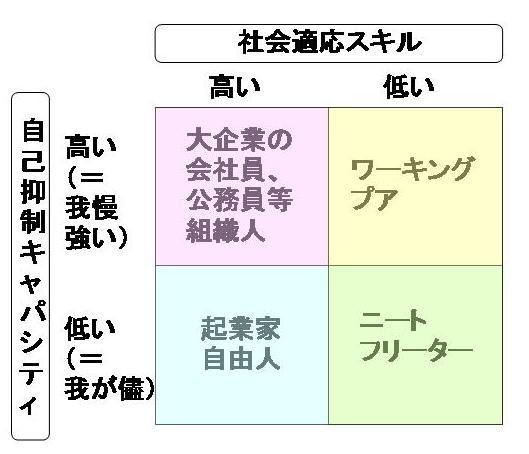 f:id:katorimasahiro:20180131081321p:plain